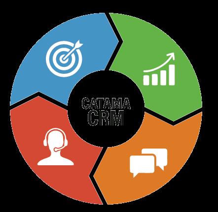 CATAMA CRM
